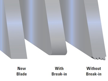 Why Break-In a Blade? A new band saw blade has razor sharp tooth tips. In order to withstand the cutting pressures used in band sawing, tooth tips should be honed to form a micro-fine radius. Failure to perform this honing will cause microscopic damage to the tips of the teeth, resulting in reduced blade life. Completing a proper break-in on a new blade will dramatically increase its life.